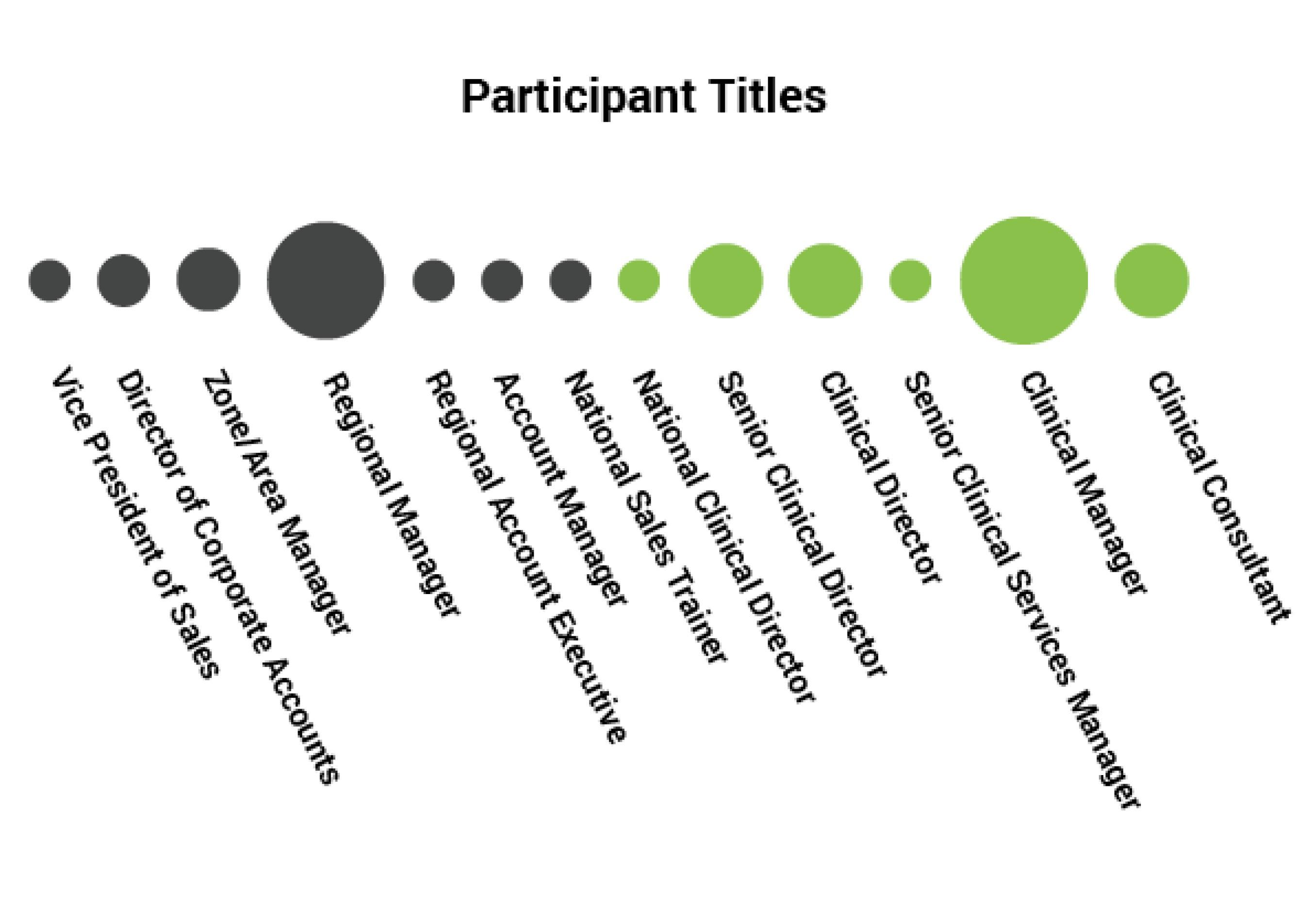 Participant_Titles